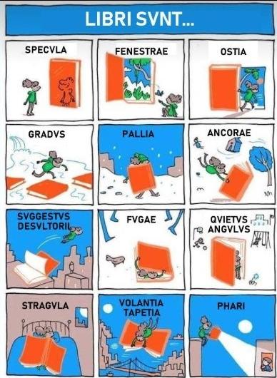 libri sunt
